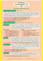 Obal knihy Mapka literatúry SŠ 2