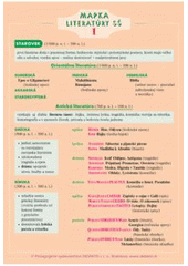 Obal knihy Mapka literatúry SŠ 1